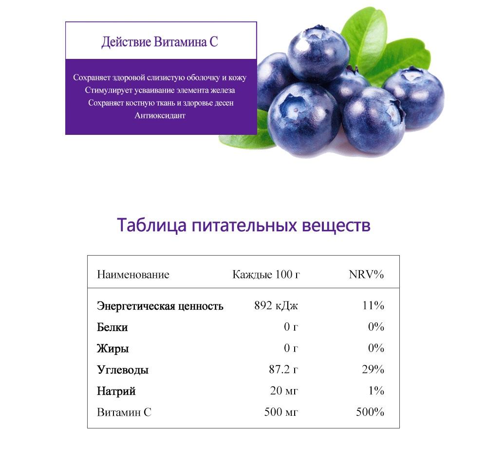 Витамины в чернике замороженной